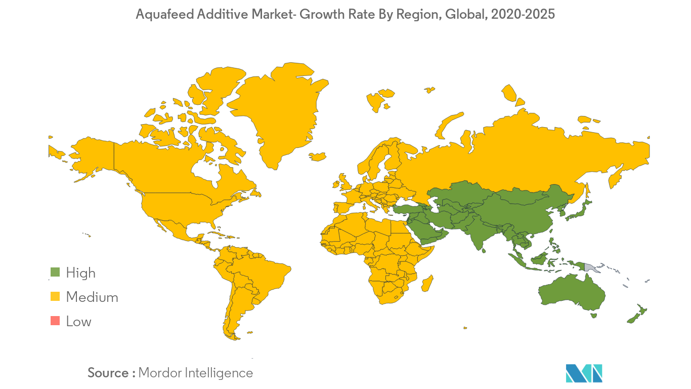 aquafeed additive market2