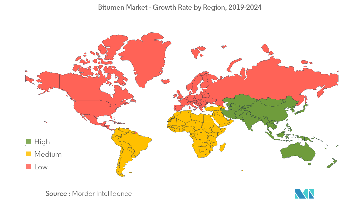 Bitumen Market | Growth, Trends, and Forecasts (2019 - 2024)