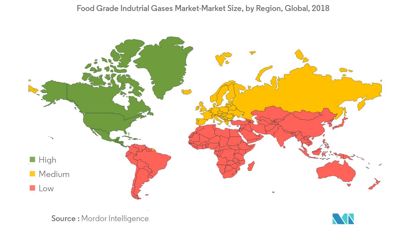 Food Grade Indutrial Gases Market�2