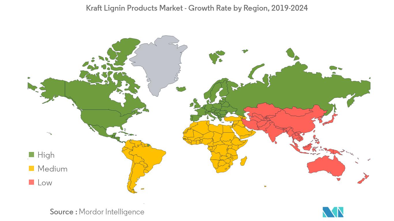 Kraft Lignin Products Market Regional Trends