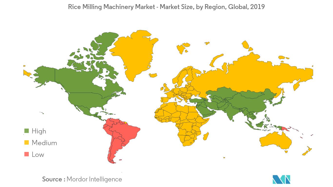 rice-milling-machinery-market2